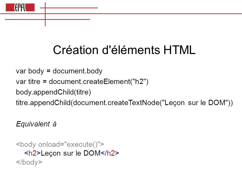 Création d éléments HTML