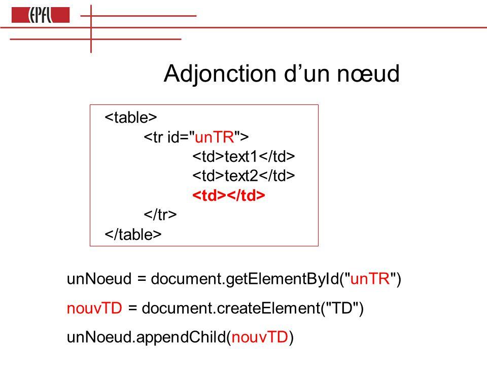 Adjonction d'un nœud <table> <tr id= unTR >