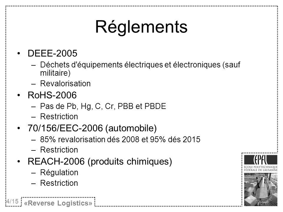 Réglements DEEE-2005 RoHS-2006 70/156/EEC-2006 (automobile)