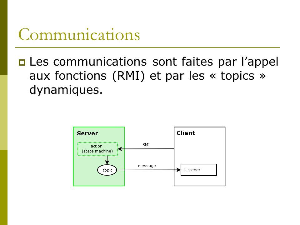 Communications Les communications sont faites par l'appel aux fonctions (RMI) et par les « topics » dynamiques.