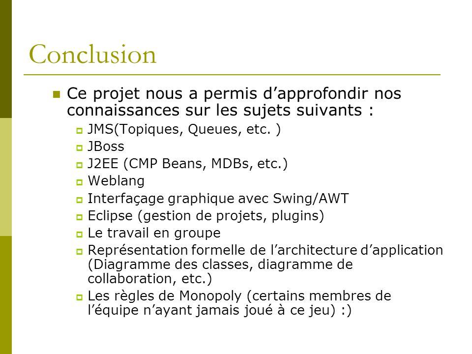 Conclusion Ce projet nous a permis d'approfondir nos connaissances sur les sujets suivants : JMS(Topiques, Queues, etc. )