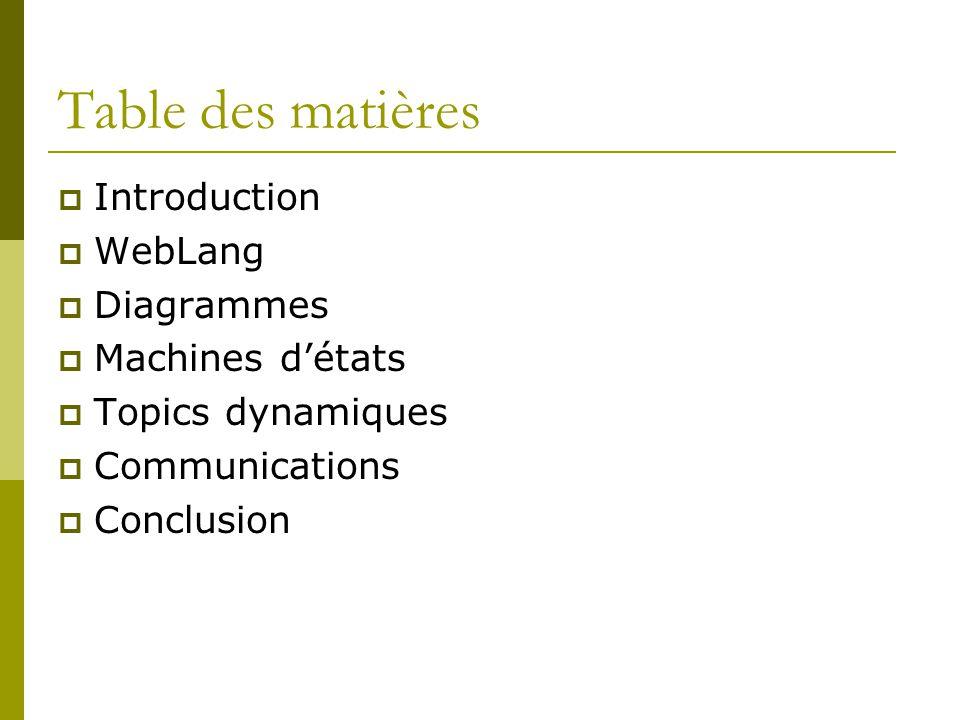 Table des matières Introduction WebLang Diagrammes Machines d'états