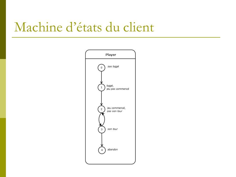 Machine d'états du client