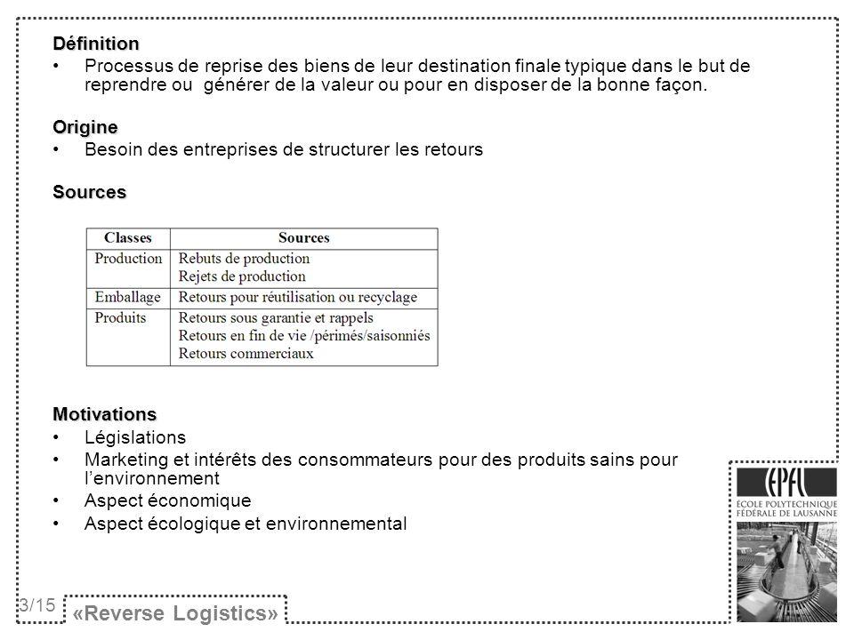 «Reverse Logistics» Définition