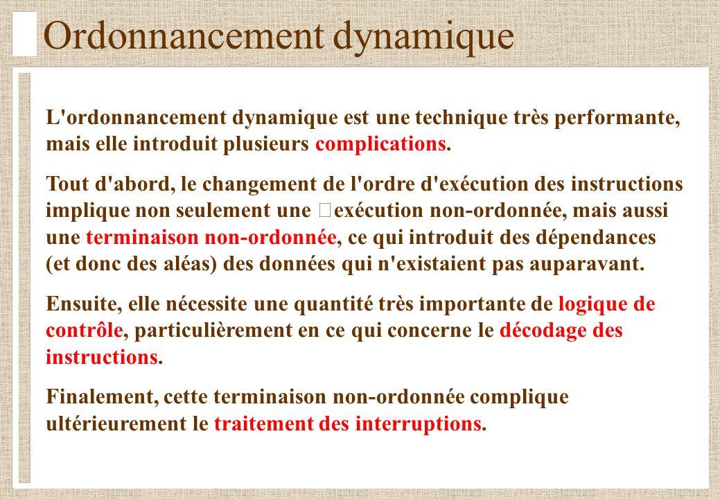 Ordonnancement dynamique