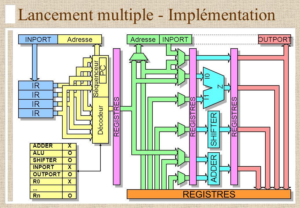 Lancement multiple - Implémentation
