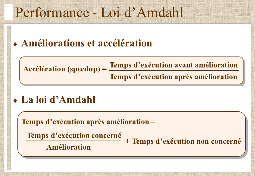 Performance - Loi d'Amdahl