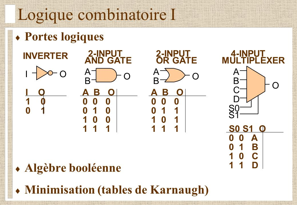 Logique combinatoire I