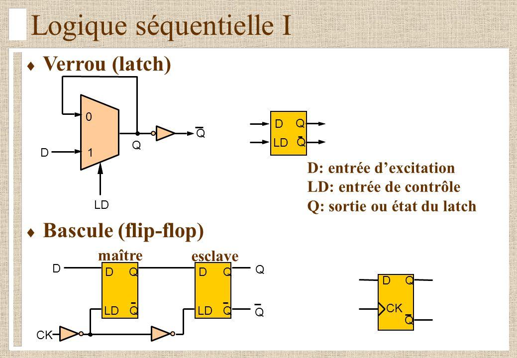 Architecture et technologie des ordinateurs ii ppt video for Bascule logique