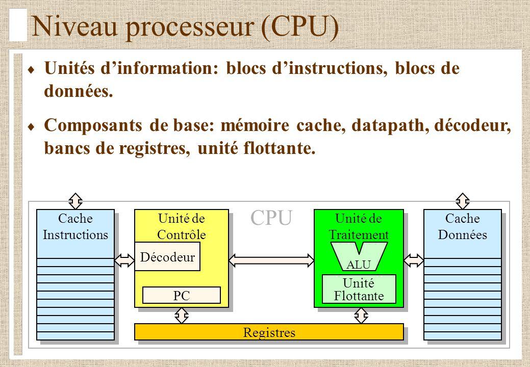 Niveau processeur (CPU)