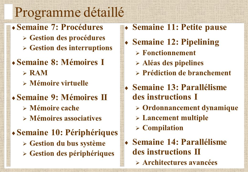 Architecture et technologie des ordinateurs II