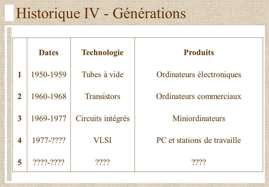 Historique IV - Générations