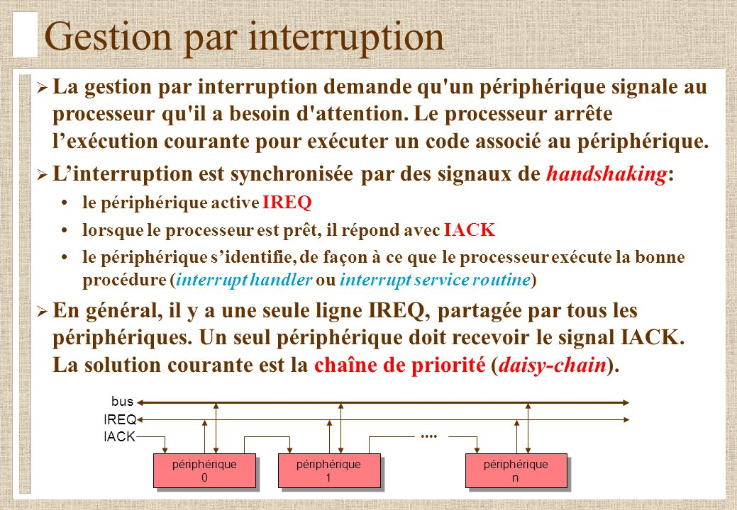 Gestion par interruption