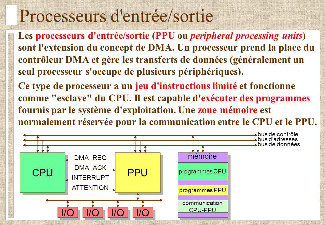 Processeurs d entrée/sortie