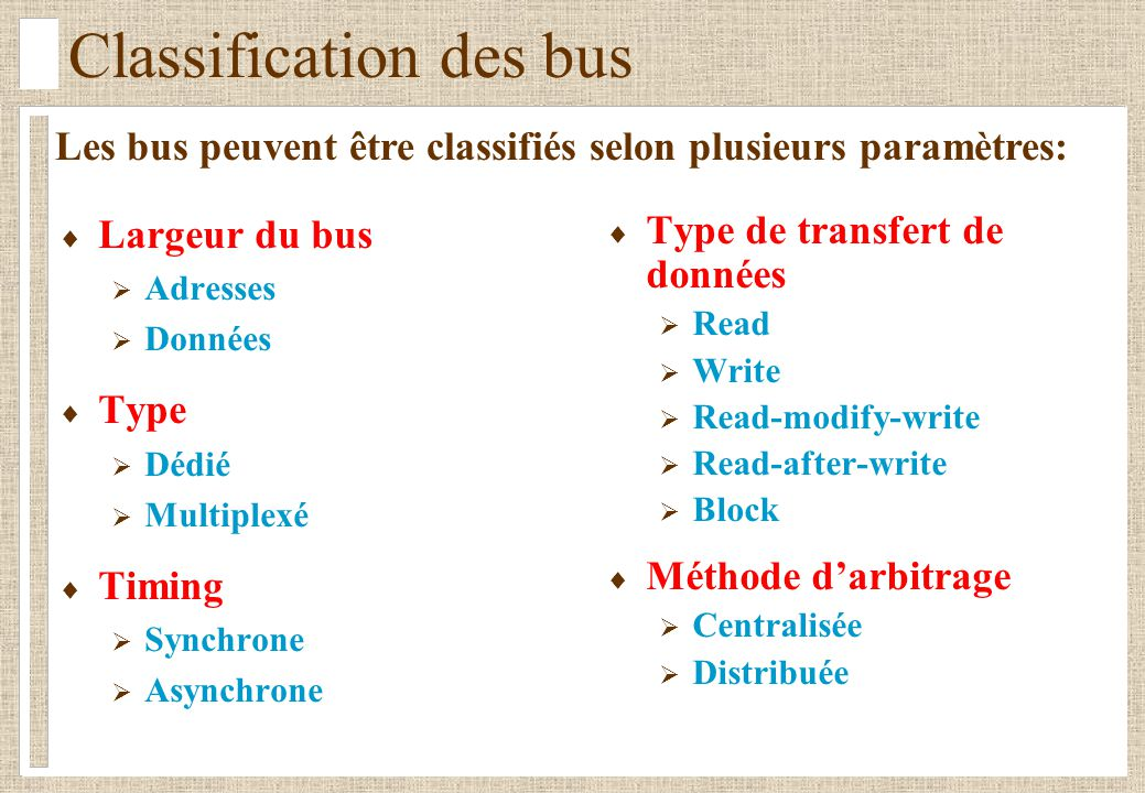 Classification des bus