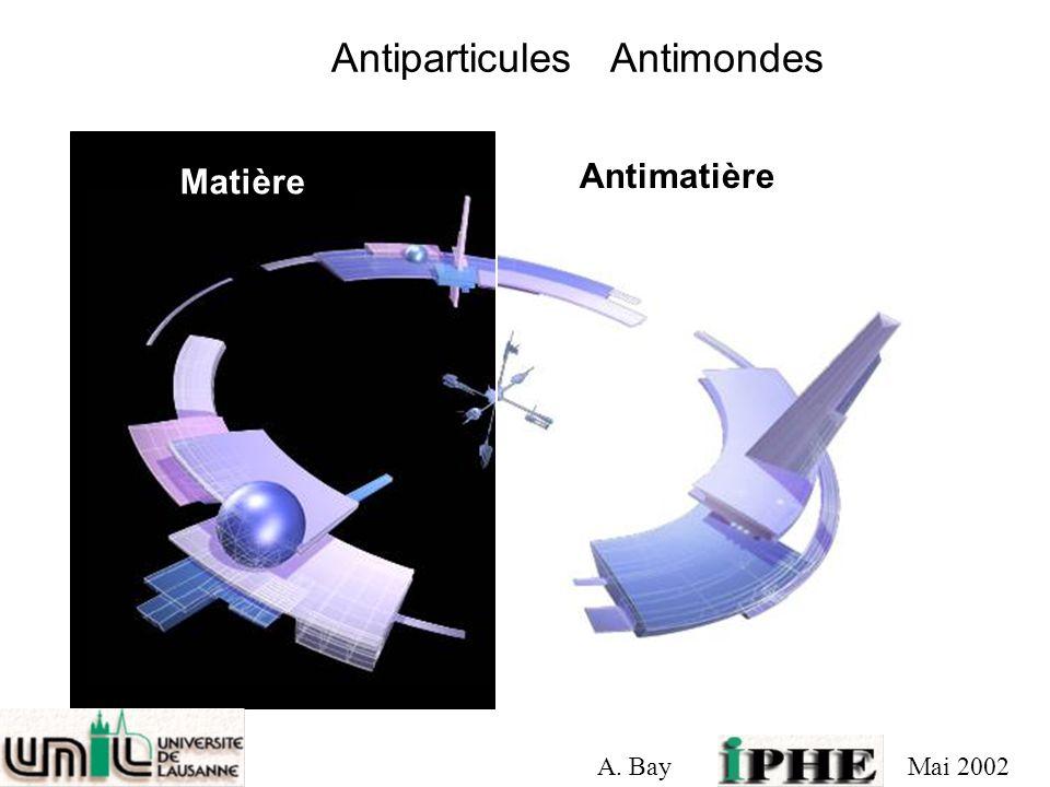 Antiparticules Antimondes