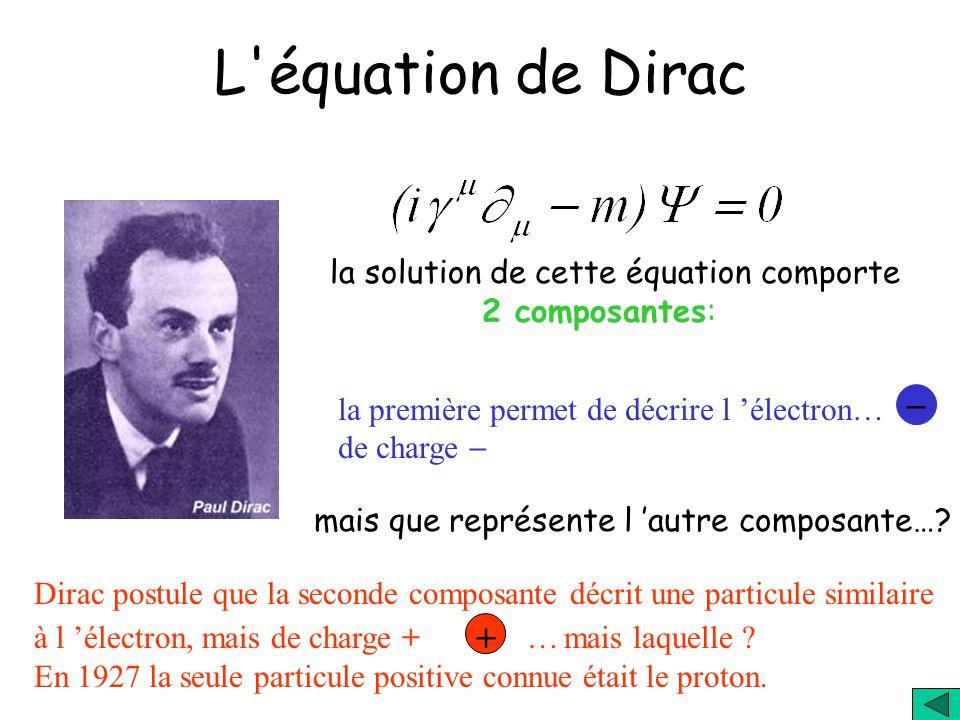 L équation de Dirac - la solution de cette équation comporte