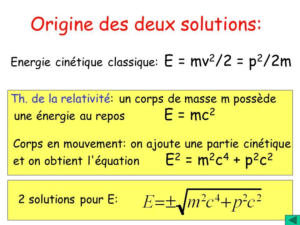 Origine des deux solutions: