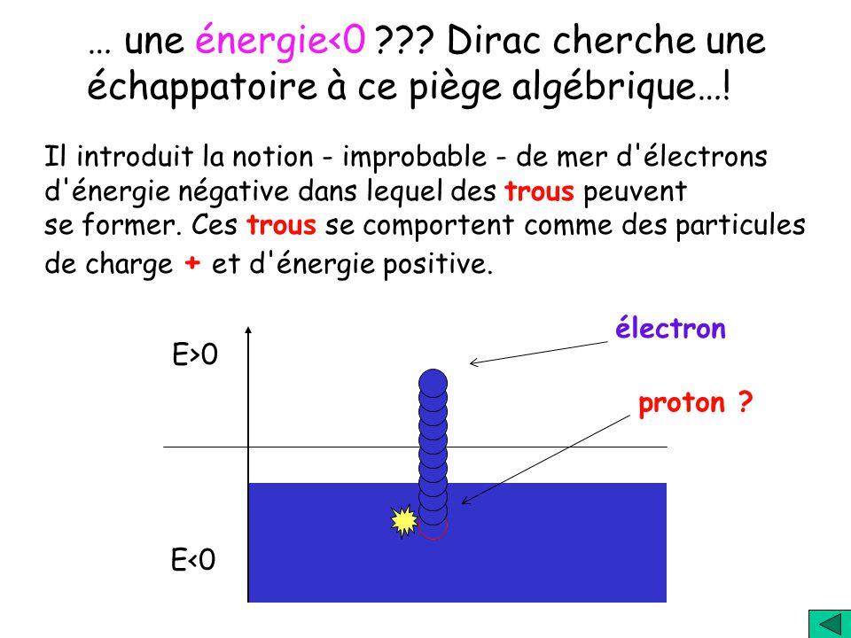 … une énergie<0 Dirac cherche une échappatoire à ce piège algébrique…!