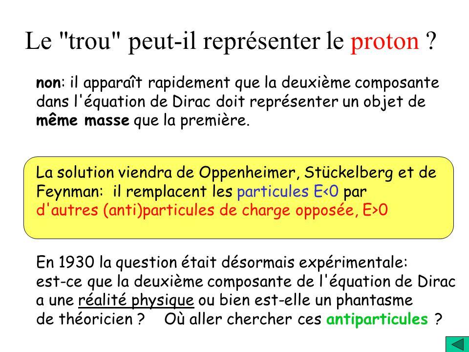Le trou peut-il représenter le proton