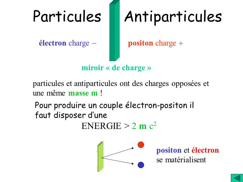 Particules Antiparticules