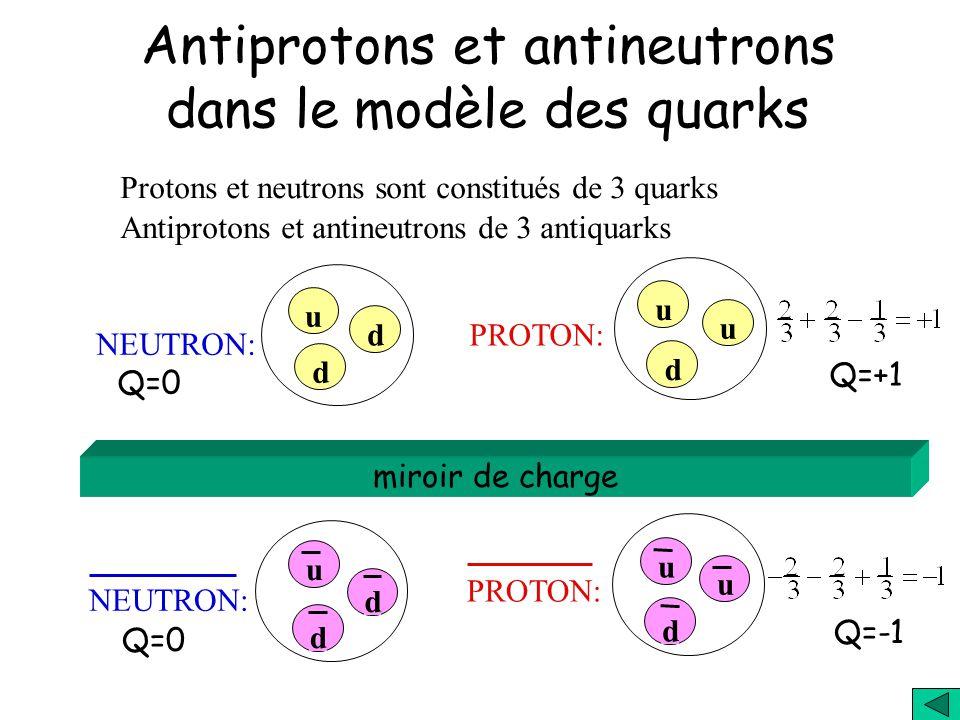 Antiprotons et antineutrons dans le modèle des quarks