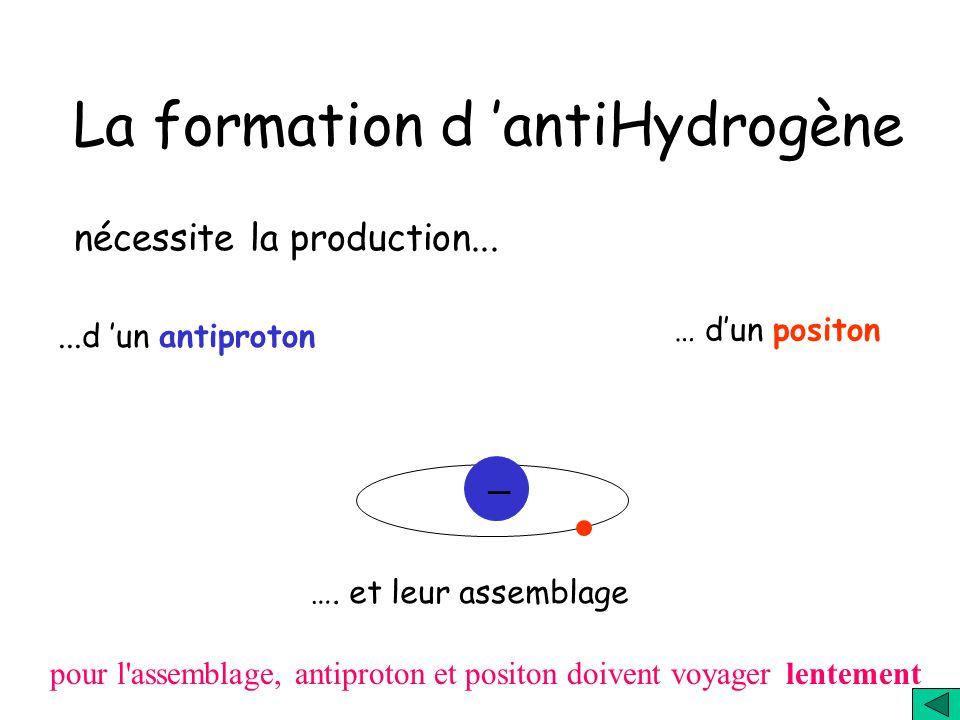 La formation d 'antiHydrogène