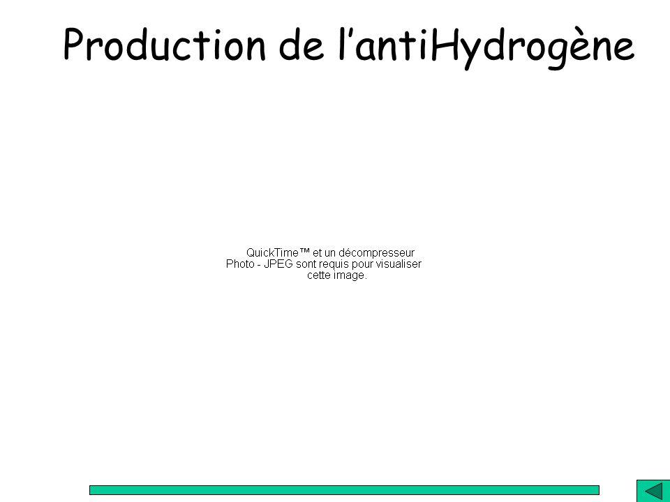 Production de l'antiHydrogène