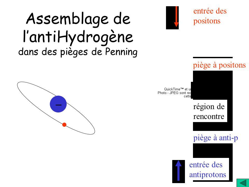 Assemblage de l'antiHydrogène dans des pièges de Penning