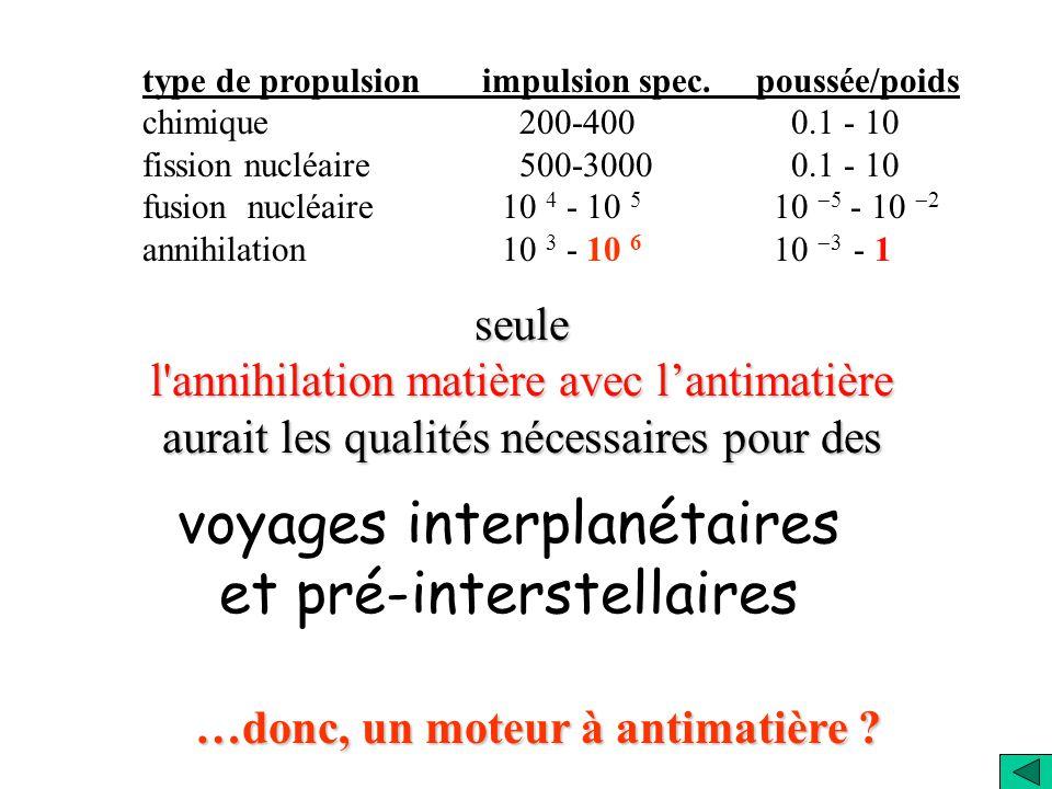 voyages interplanétaires et pré-interstellaires
