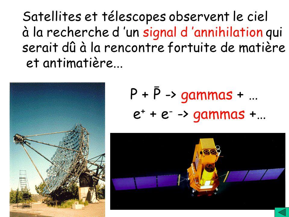… très éloigné P + P -> gammas + … e+ + e- -> gammas +…