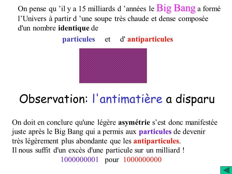 Observation: l antimatière a disparu