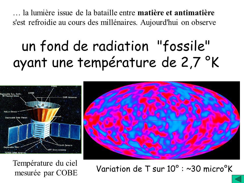 un fond de radiation fossile ayant une température de 2,7 °K