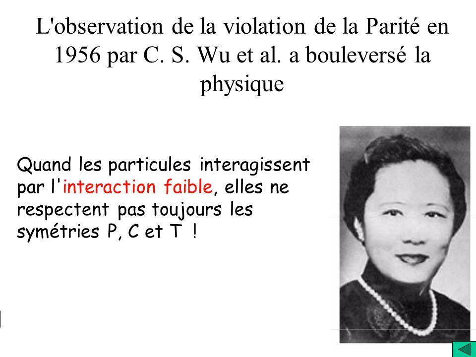 L observation de la violation de la Parité en 1956 par C. S. Wu et al