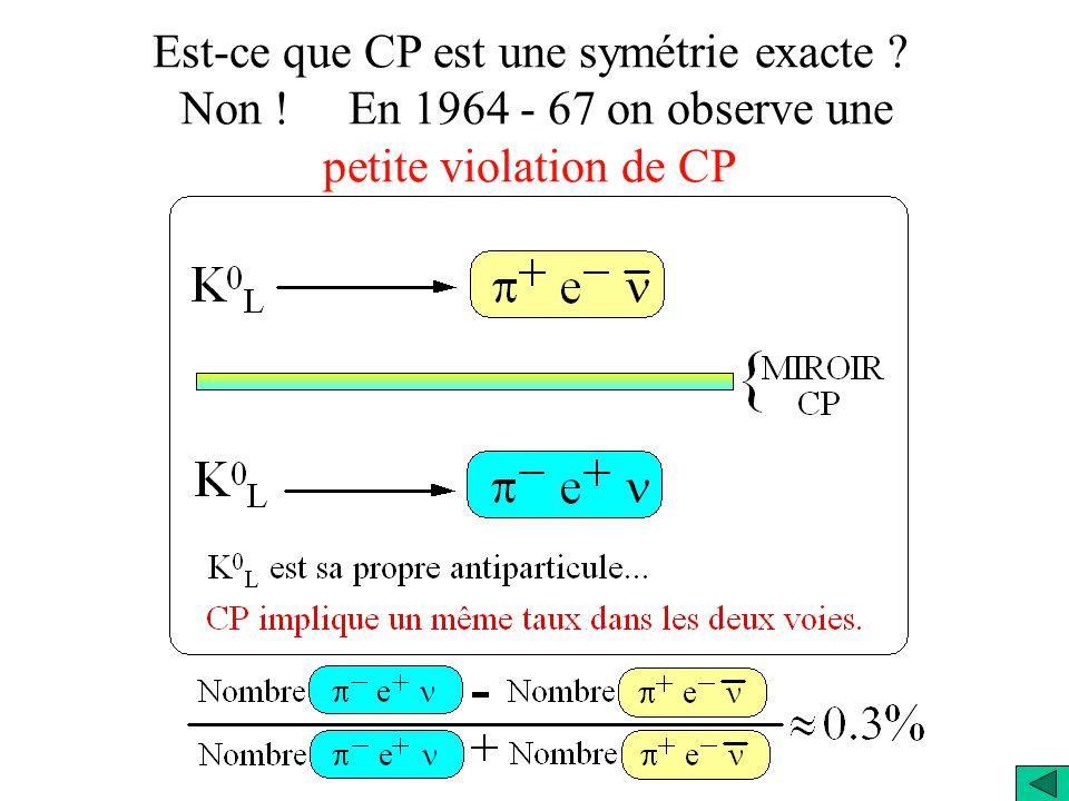 Est-ce que CP est une symétrie exacte. Non