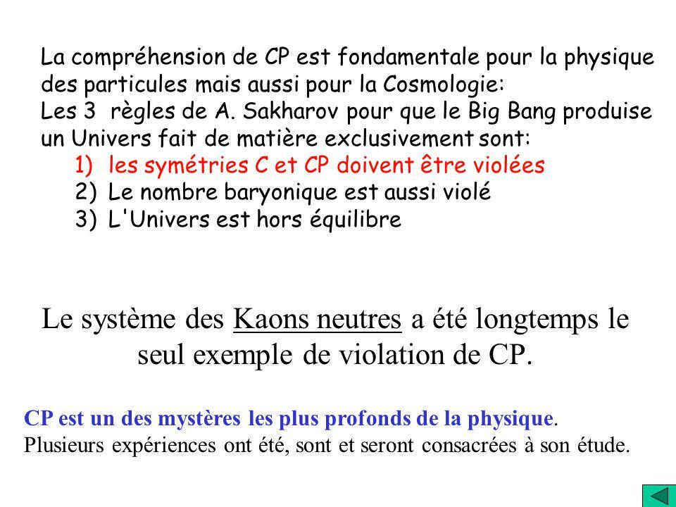 La compréhension de CP est fondamentale pour la physique