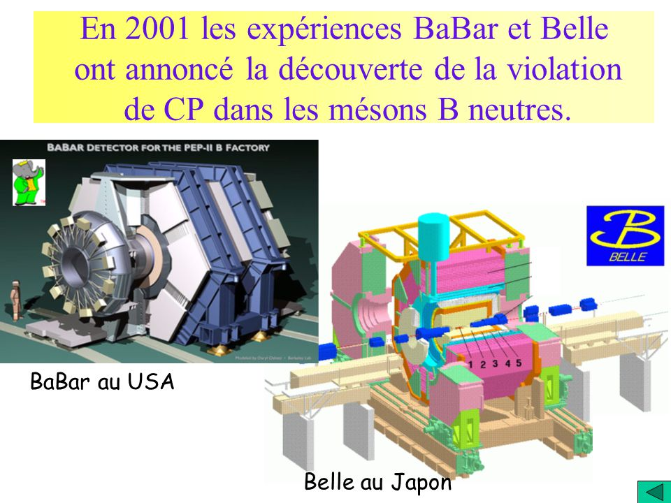 En 2001 les expériences BaBar et Belle ont annoncé la découverte de la violation de CP dans les mésons B neutres.