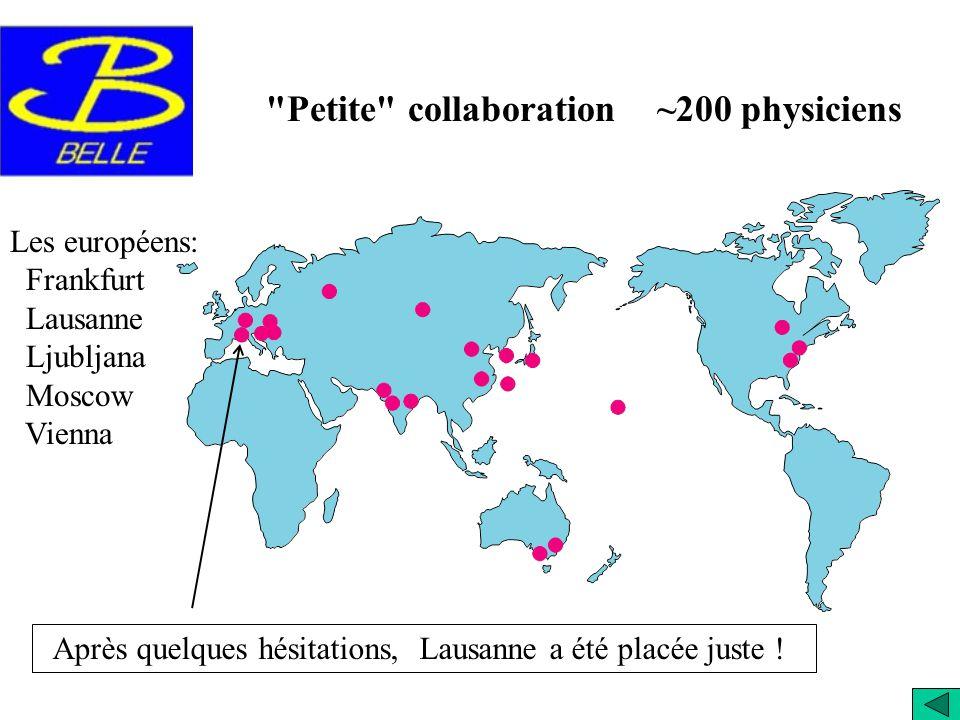 belle Petite collaboration ~200 physiciens Les européens: Frankfurt