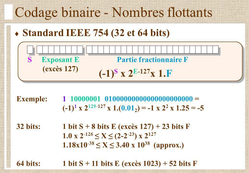 Codage binaire - Nombres flottants