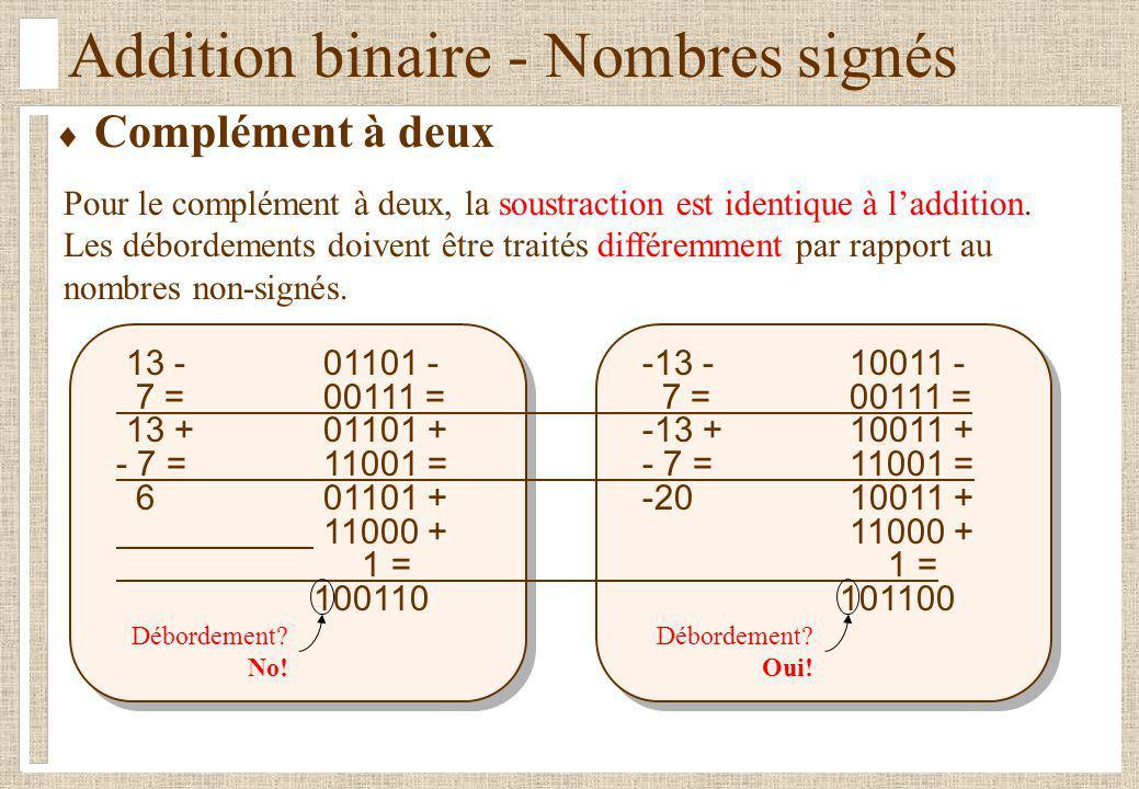 Addition binaire - Nombres signés