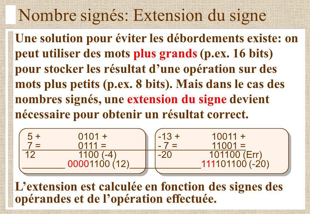 Nombre signés: Extension du signe