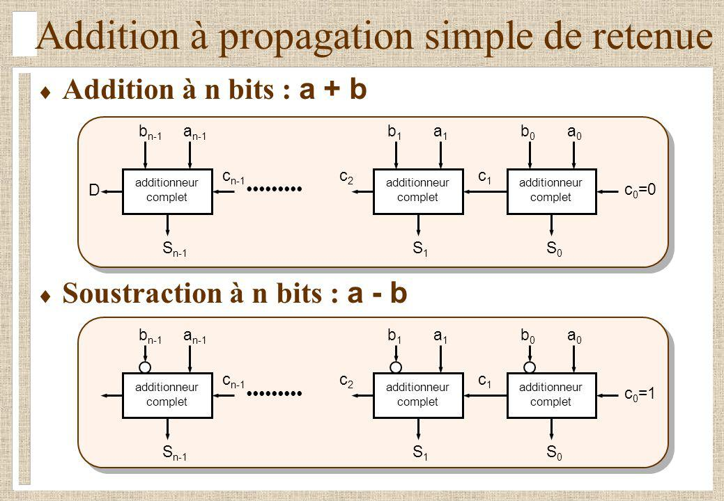 Addition à propagation simple de retenue