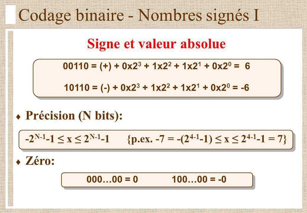 Codage binaire - Nombres signés I
