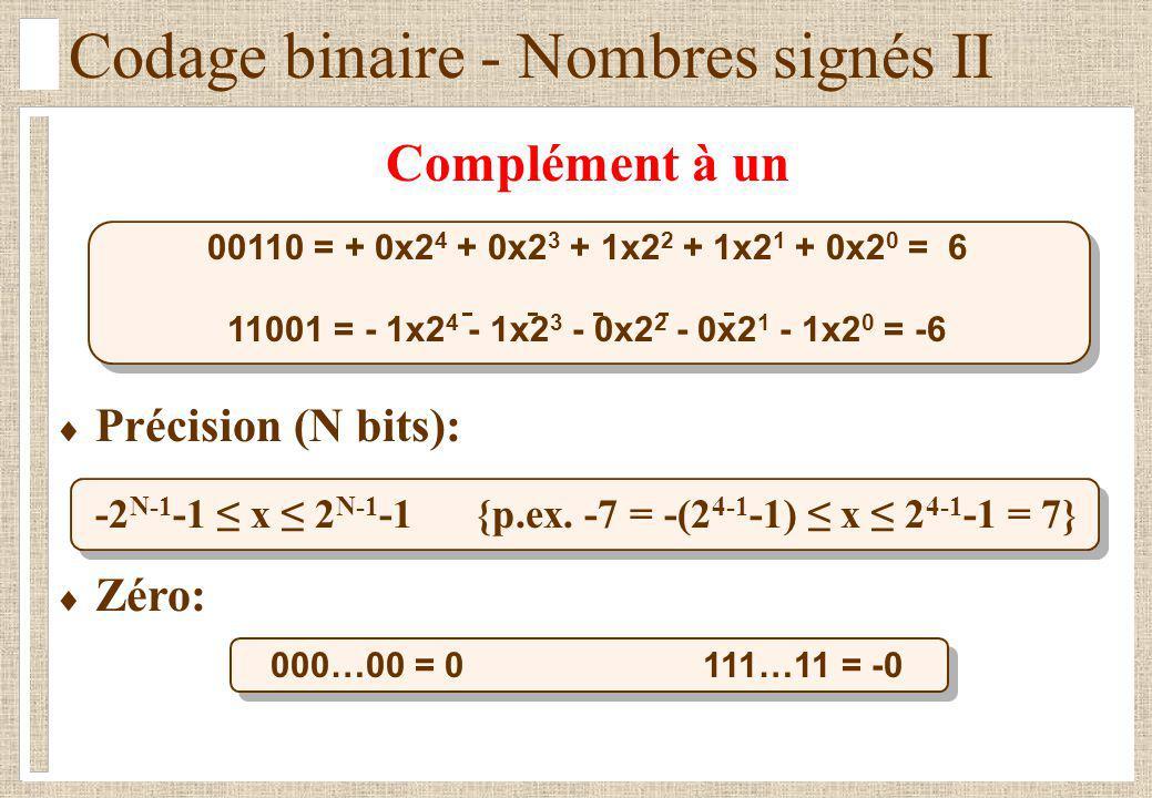 Codage binaire - Nombres signés II