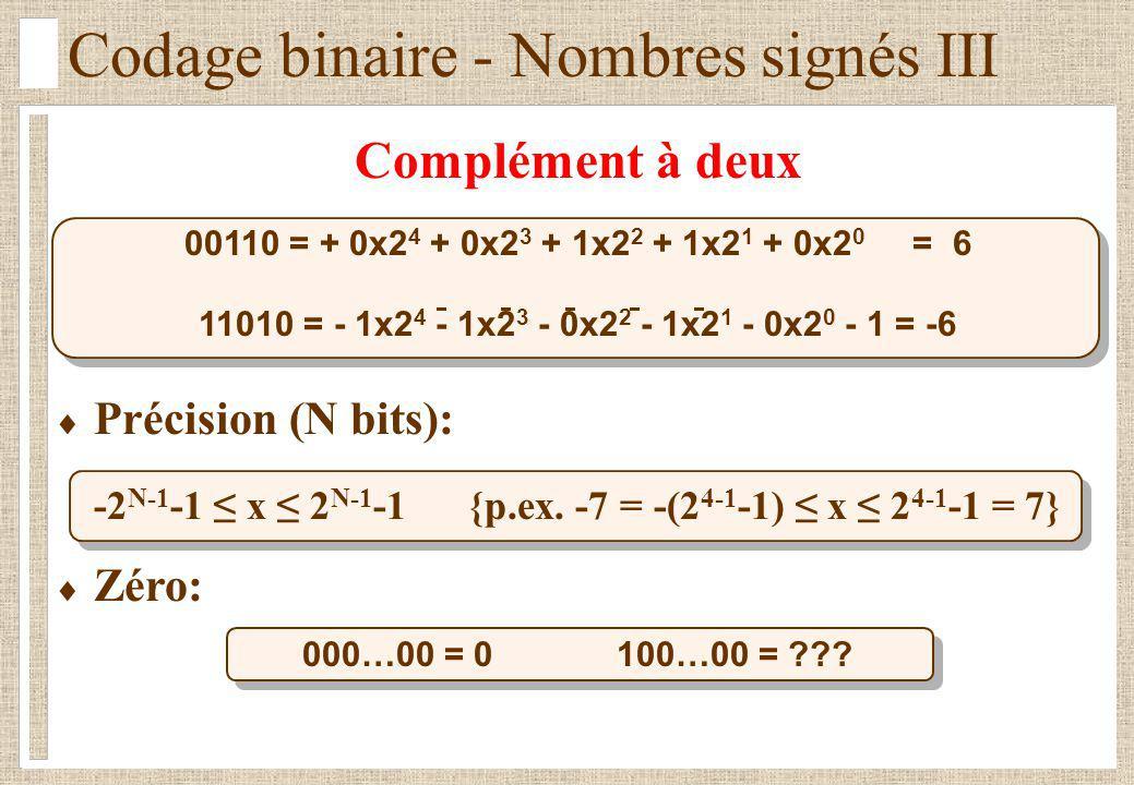 Codage binaire - Nombres signés III