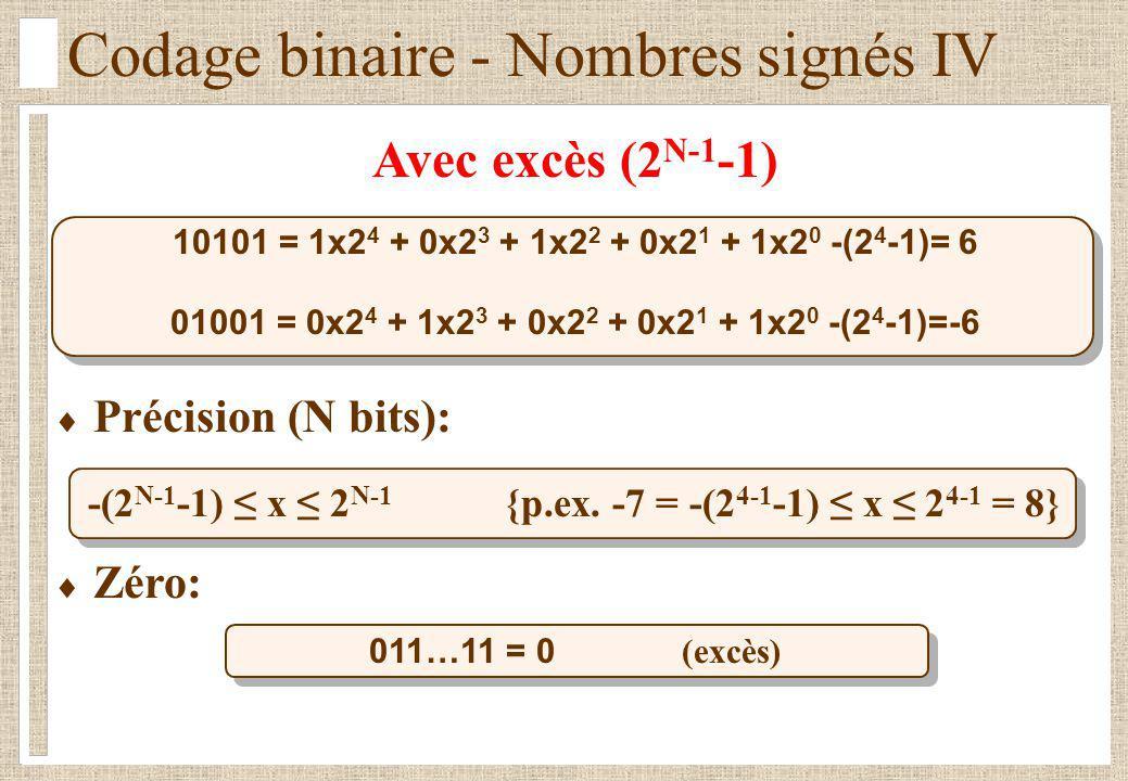 Codage binaire - Nombres signés IV
