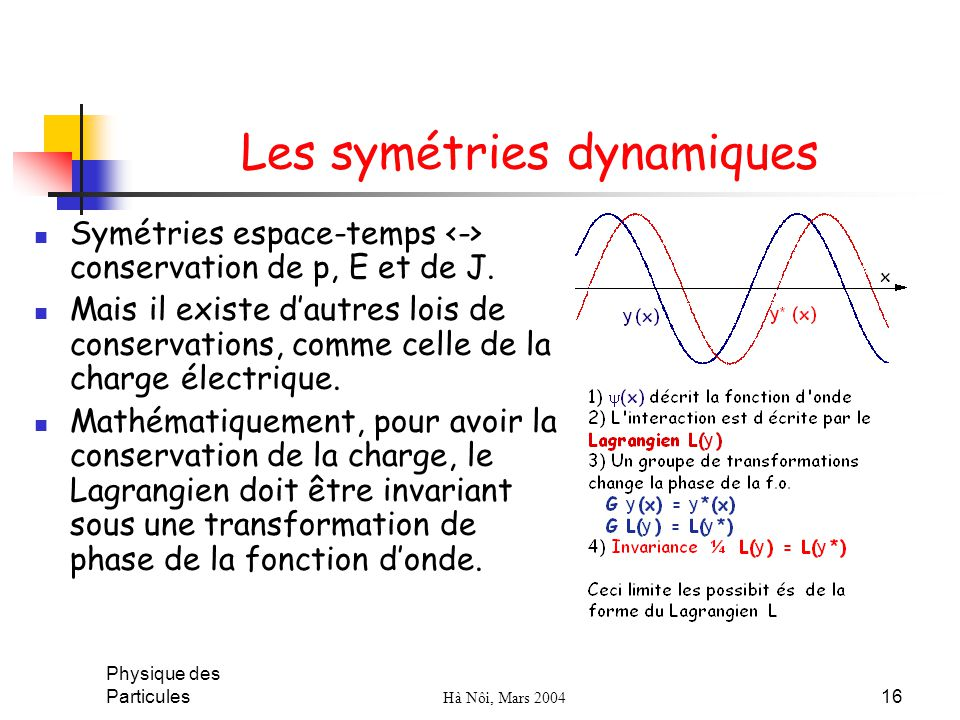 Les symétries dynamiques