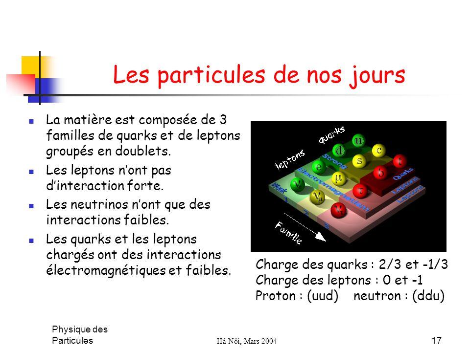 Les particules de nos jours