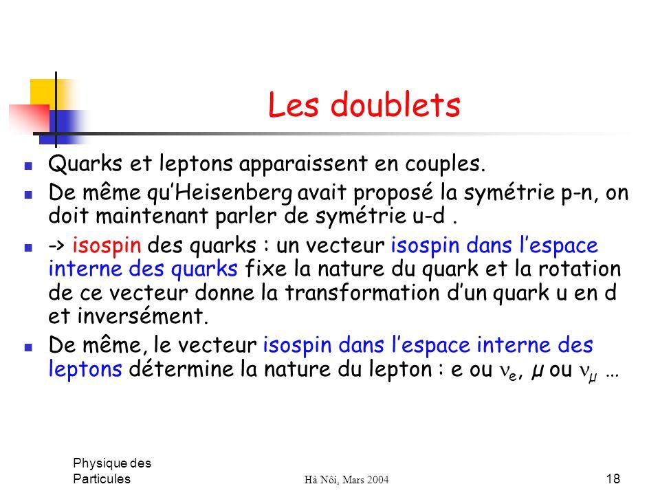 Les doublets Quarks et leptons apparaissent en couples.