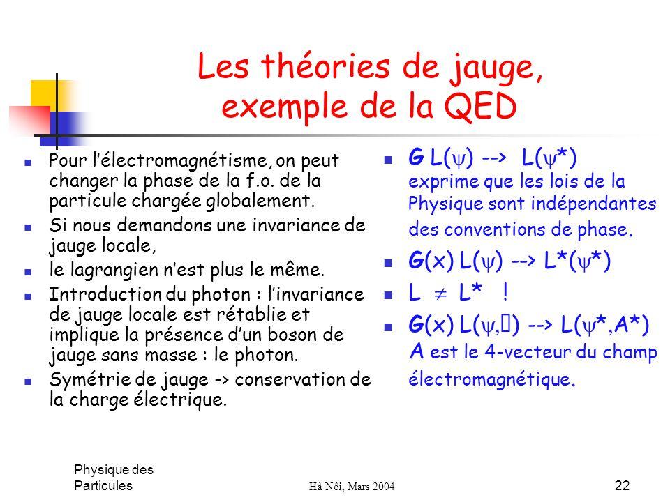 Les théories de jauge, exemple de la QED